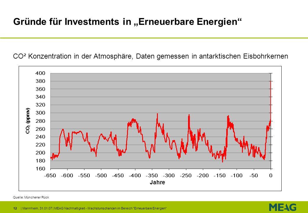 """Gründe für Investments in """"Erneuerbare Energien"""