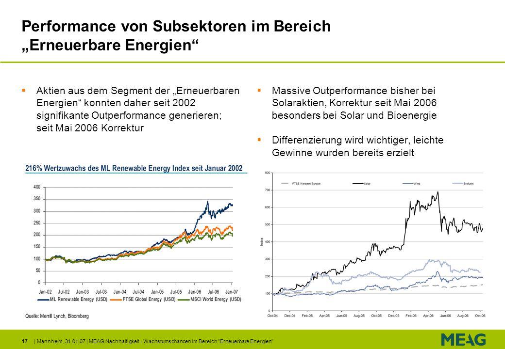 """Performance von Subsektoren im Bereich """"Erneuerbare Energien"""