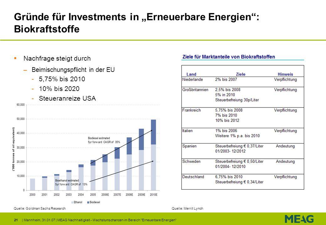 """Gründe für Investments in """"Erneuerbare Energien : Biokraftstoffe"""