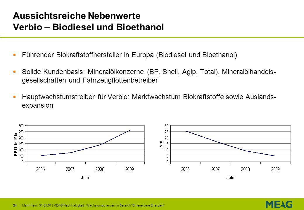 Aussichtsreiche Nebenwerte Verbio – Biodiesel und Bioethanol