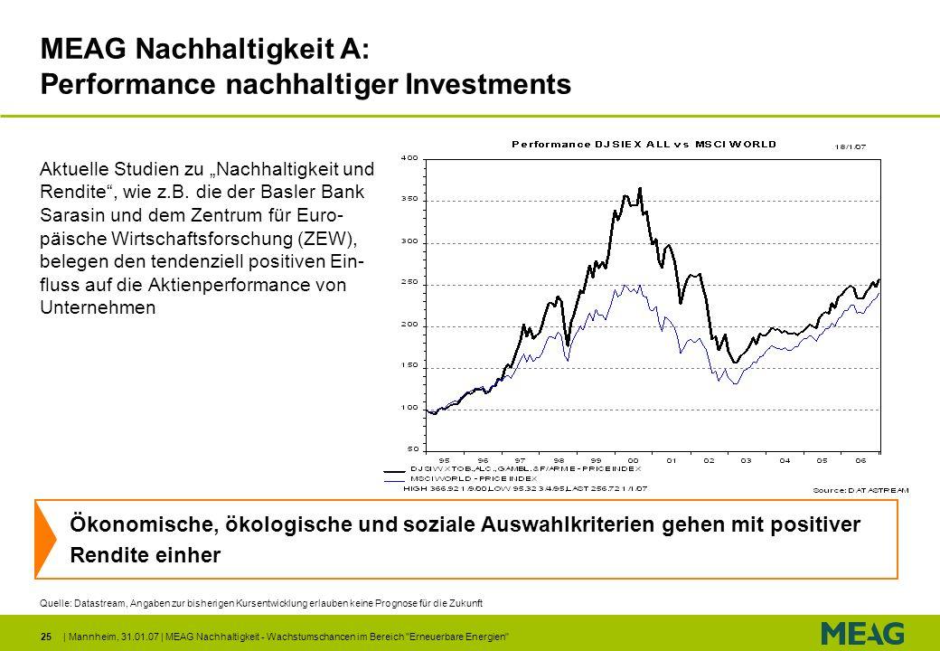 MEAG Nachhaltigkeit A: Performance nachhaltiger Investments