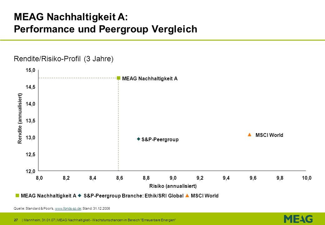 MEAG Nachhaltigkeit A: Performance und Peergroup Vergleich