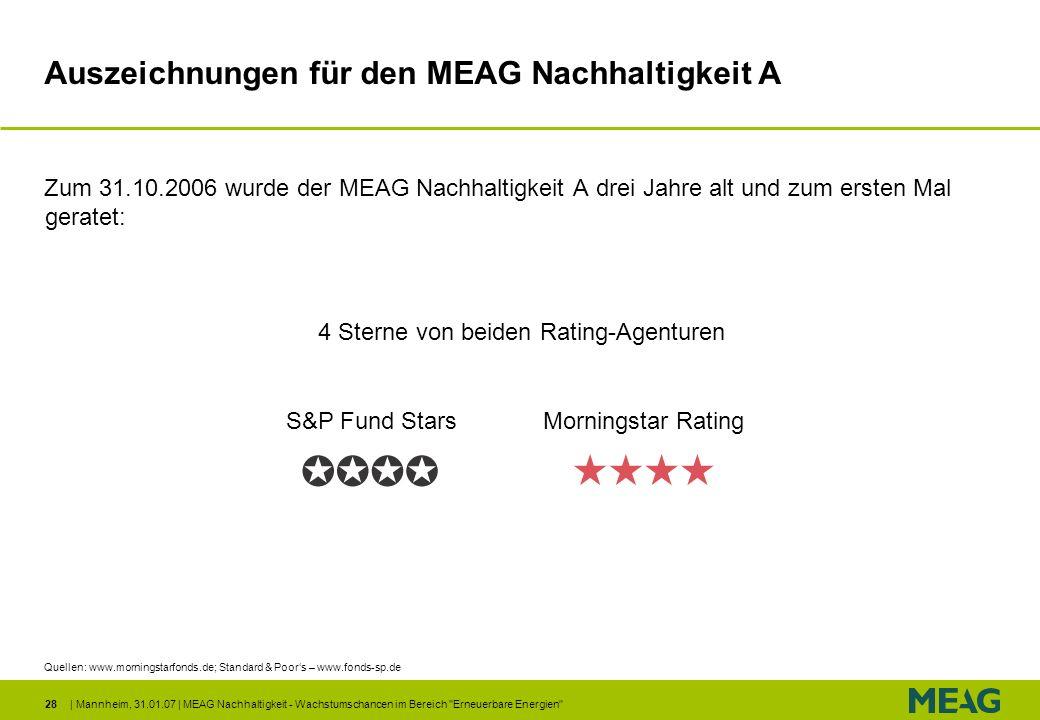 Auszeichnungen für den MEAG Nachhaltigkeit A