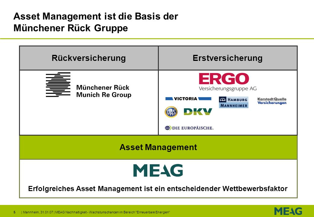 Asset Management ist die Basis der Münchener Rück Gruppe