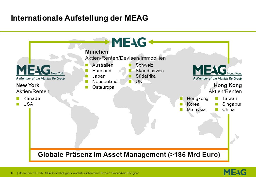 Internationale Aufstellung der MEAG