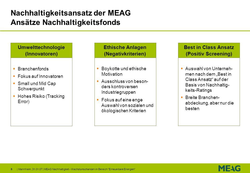Nachhaltigkeitsansatz der MEAG Ansätze Nachhaltigkeitsfonds