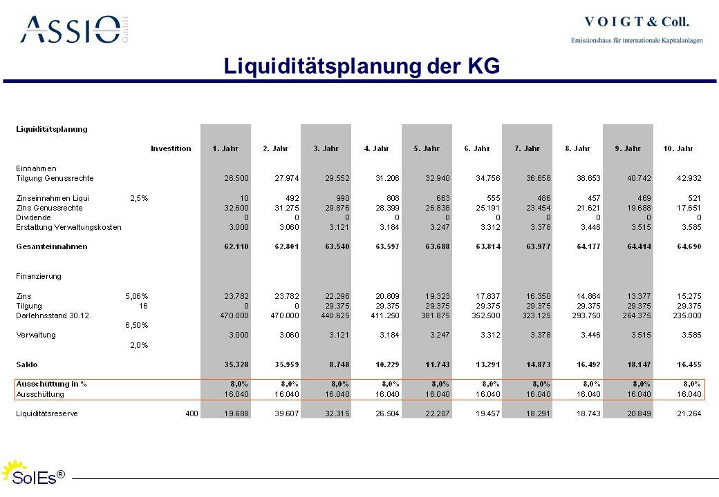 Liquiditätsplanung der KG
