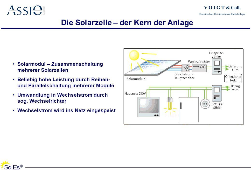 Die Solarzelle – der Kern der Anlage