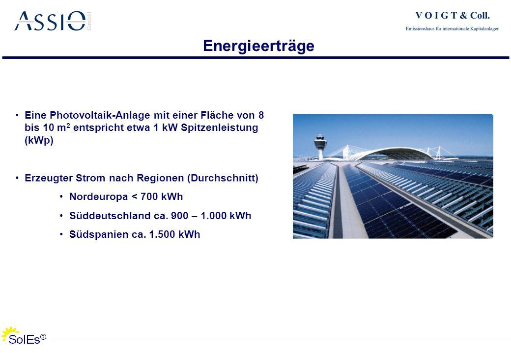 Energieerträge Eine Photovoltaik-Anlage mit einer Fläche von 8 bis 10 m2 entspricht etwa 1 kW Spitzenleistung (kWp)