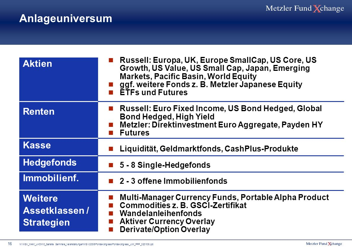 Anlageuniversum Aktien Renten Kasse Hedgefonds Immobilienf.