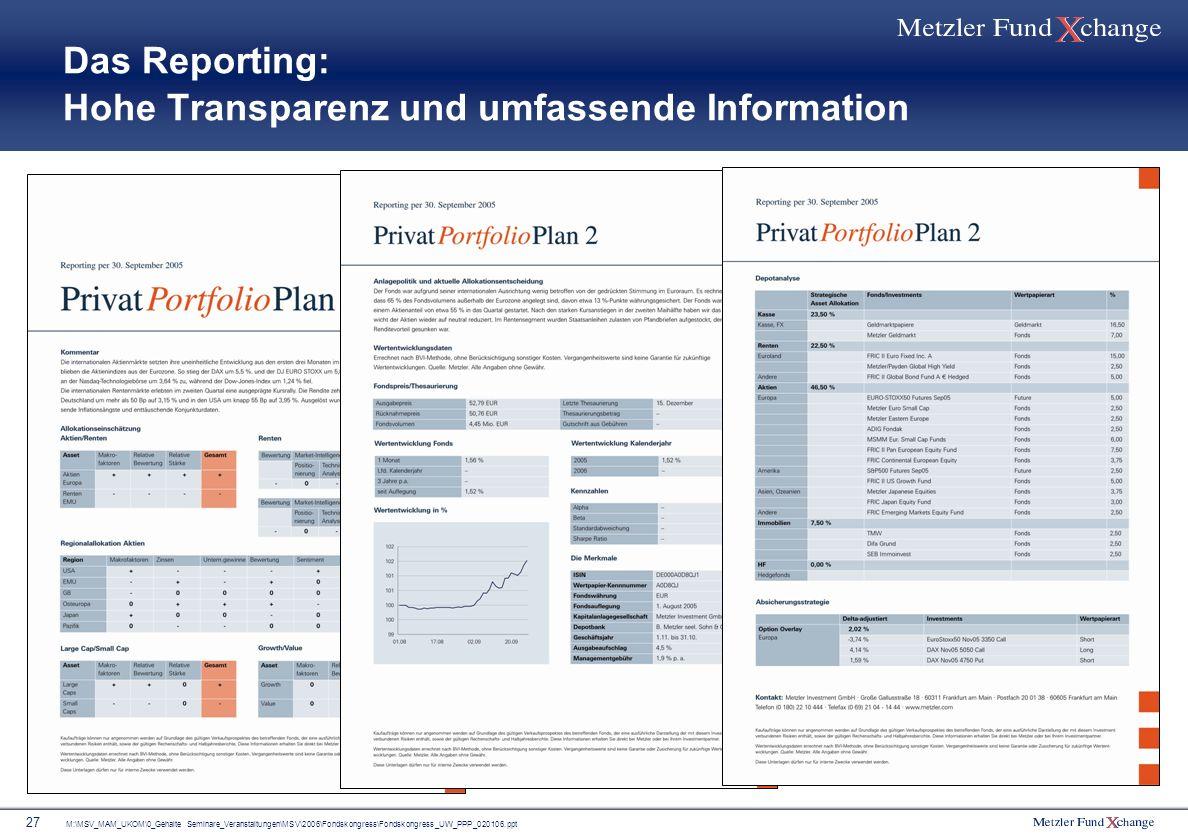 Das Reporting: Hohe Transparenz und umfassende Information