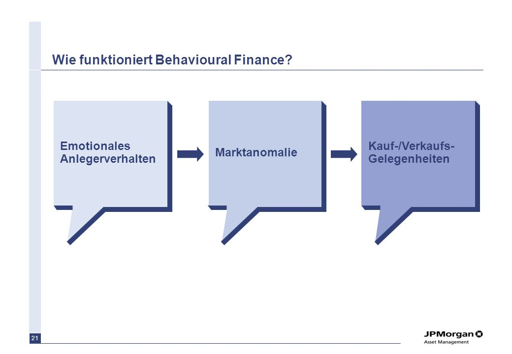 Wie funktioniert Behavioural Finance