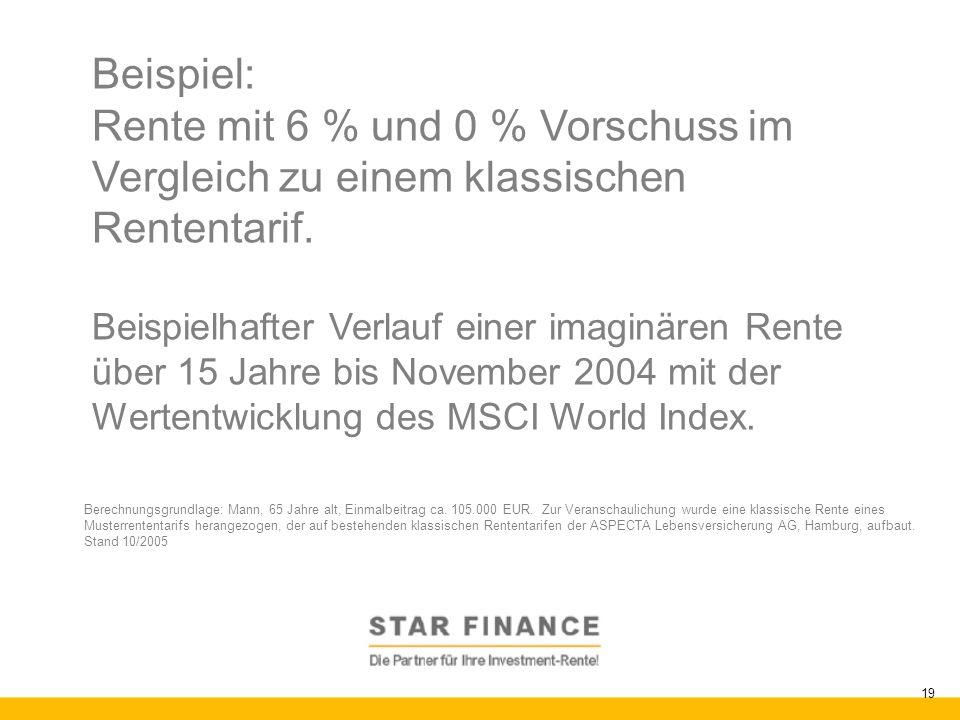 Beispiel: Rente mit 6 % und 0 % Vorschuss im Vergleich zu einem klassischen Rententarif.