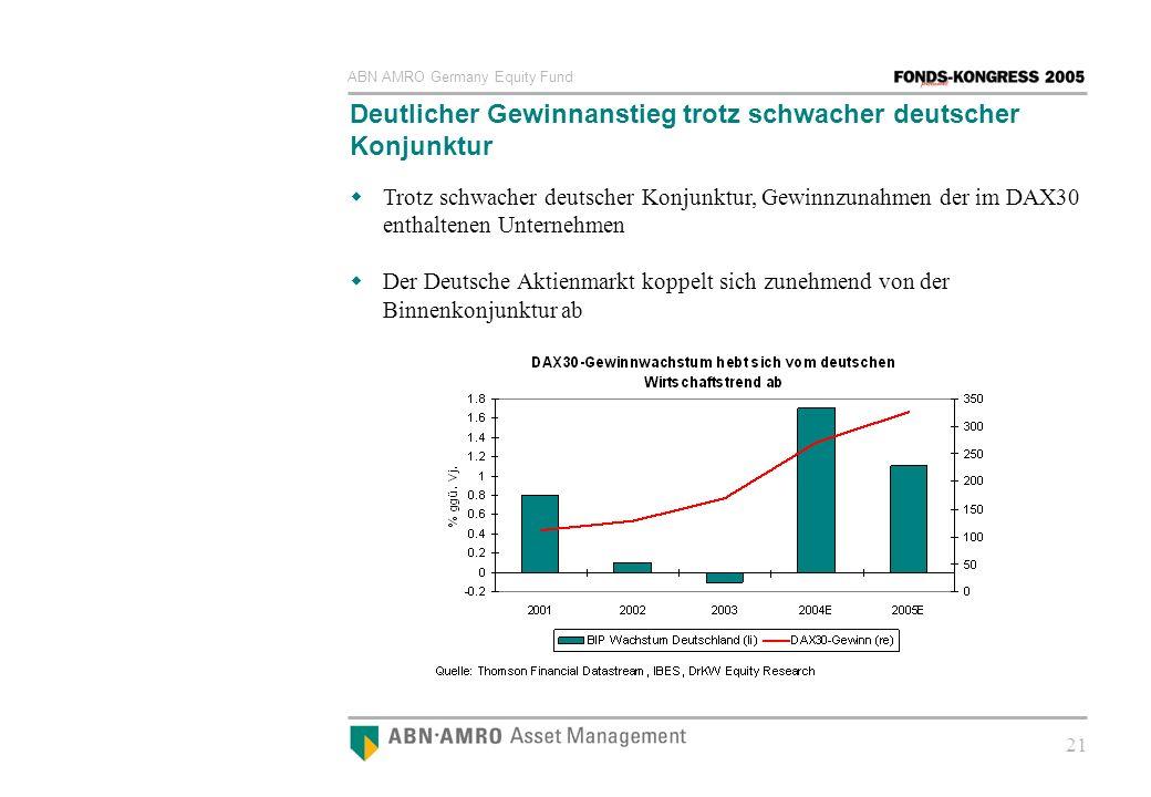 Deutlicher Gewinnanstieg trotz schwacher deutscher Konjunktur