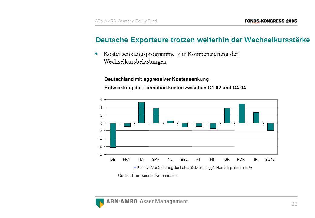 Deutsche Exporteure trotzen weiterhin der Wechselkursstärke