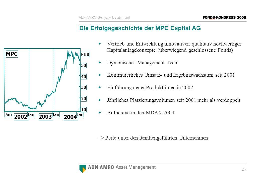 Die Erfolgsgeschichte der MPC Capital AG
