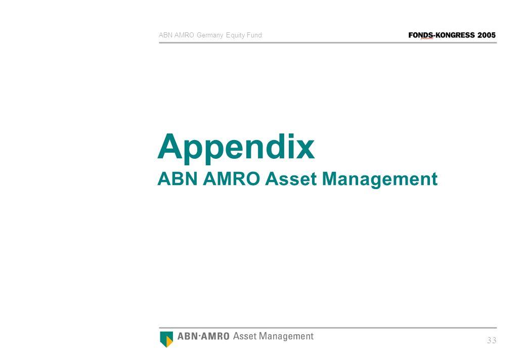 Appendix ABN AMRO Asset Management