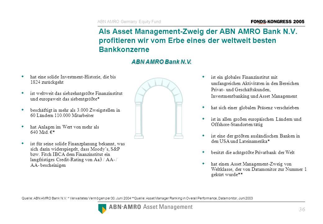 Als Asset Management-Zweig der ABN AMRO Bank N. V