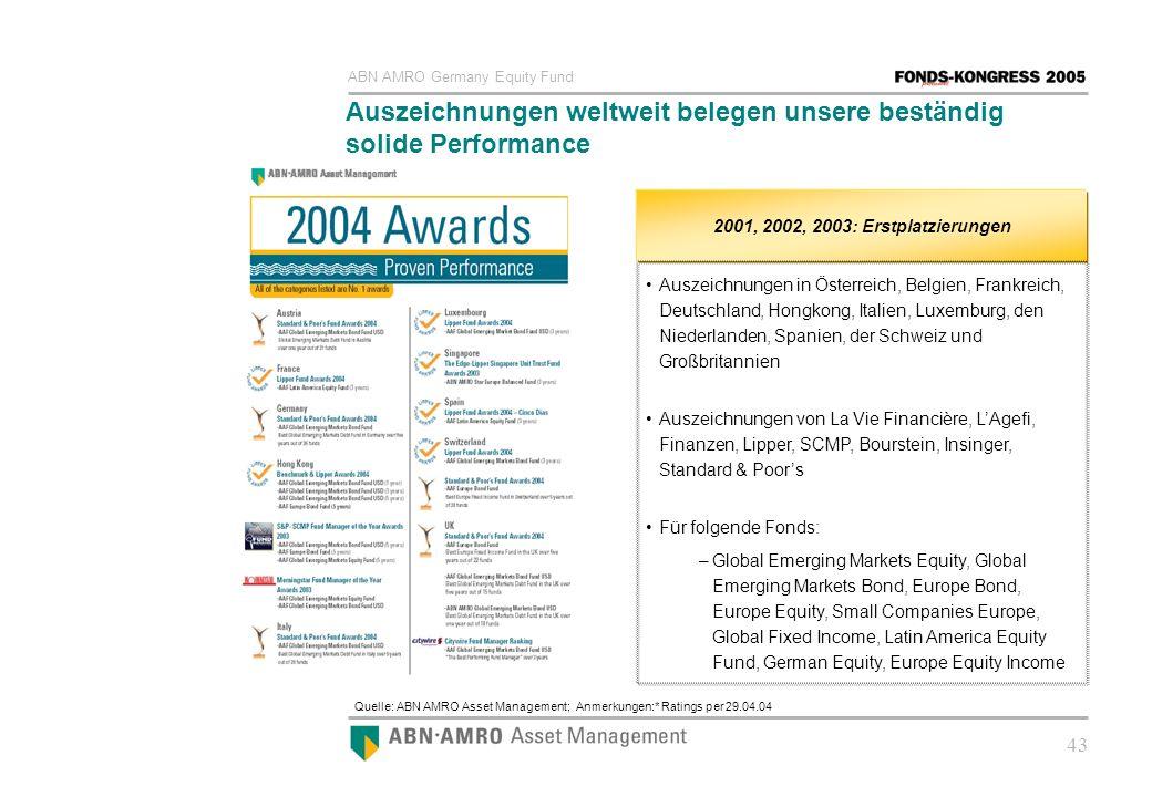 Auszeichnungen weltweit belegen unsere beständig solide Performance