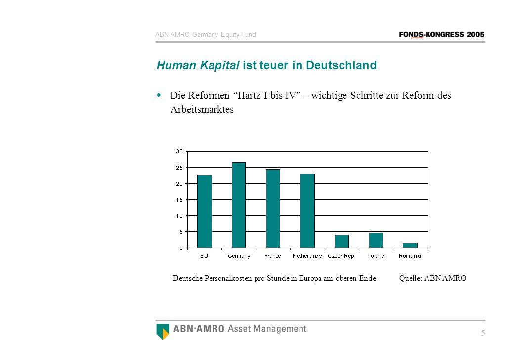 Human Kapital ist teuer in Deutschland