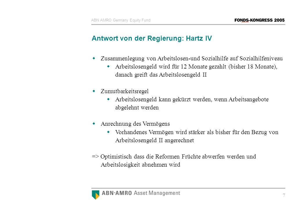 Antwort von der Regierung: Hartz IV