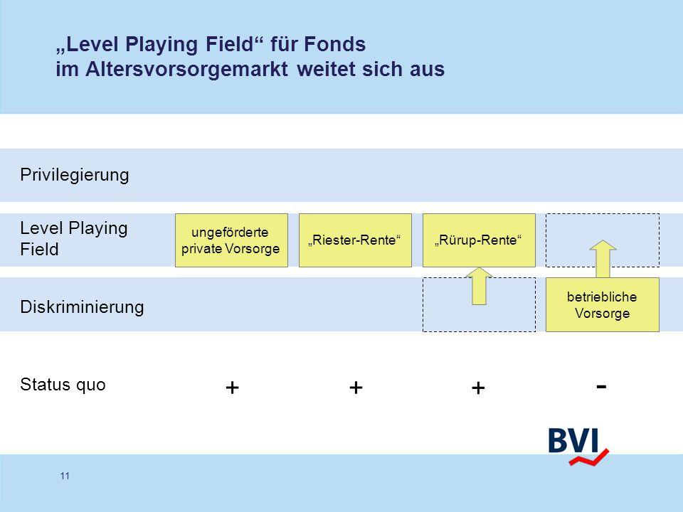 """""""Level Playing Field für Fonds im Altersvorsorgemarkt weitet sich aus"""