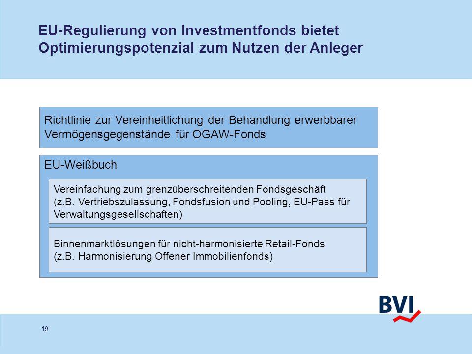 EU-Regulierung von Investmentfonds bietet Optimierungspotenzial zum Nutzen der Anleger