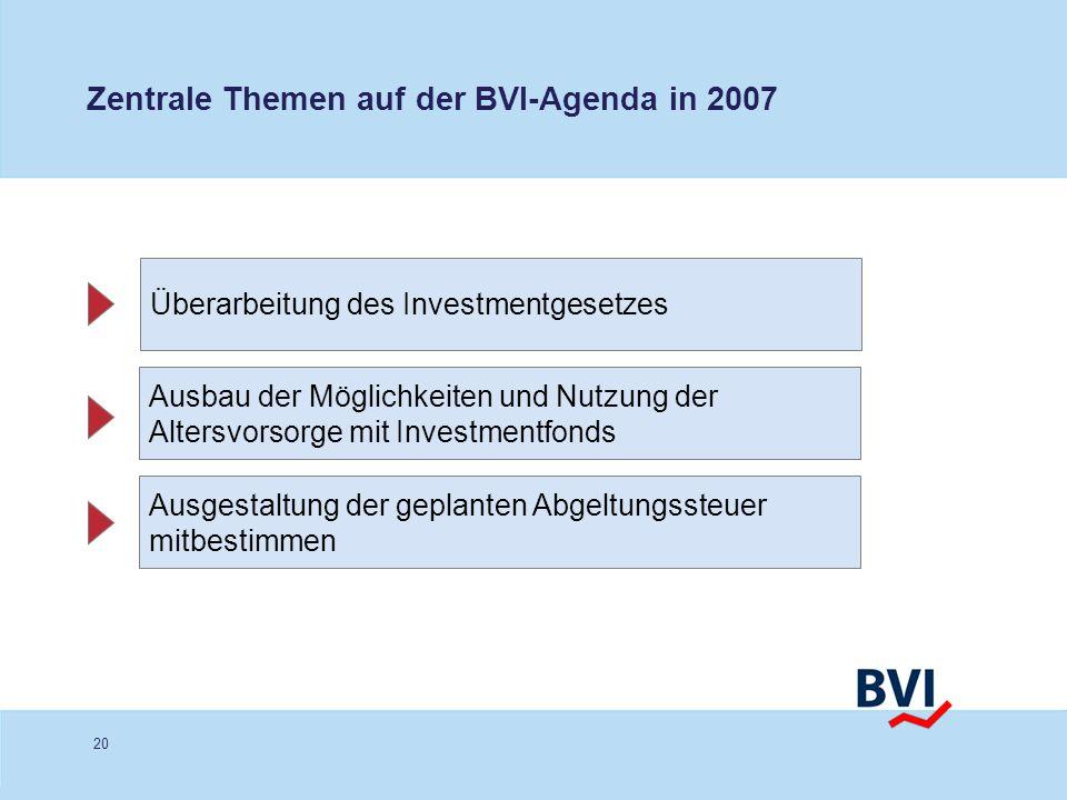 Zentrale Themen auf der BVI-Agenda in 2007