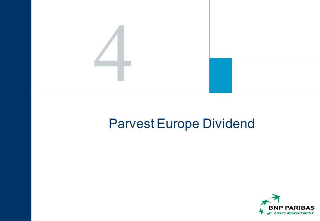 Parvest Europe Dividend