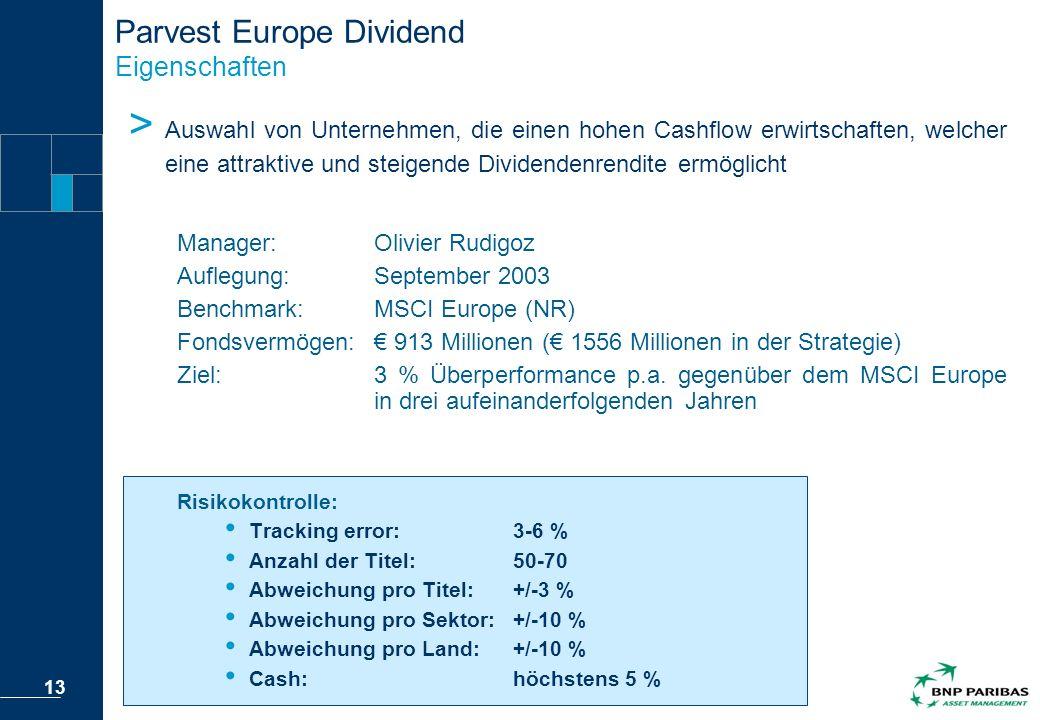 Parvest Europe Dividend Eigenschaften