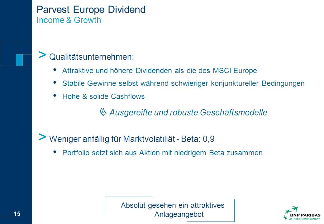 Parvest Europe Dividend Income & Growth