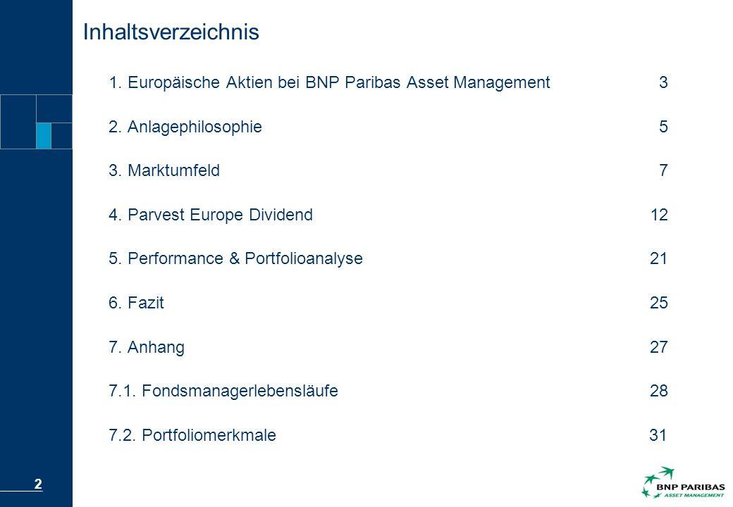 Inhaltsverzeichnis 1. Europäische Aktien bei BNP Paribas Asset Management 3. 2. Anlagephilosophie 5.