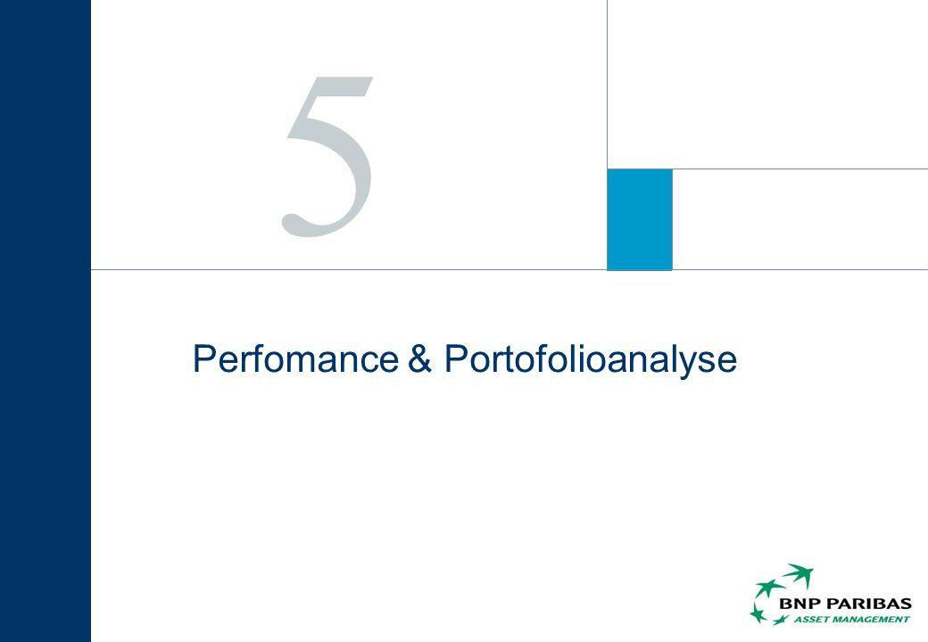 Perfomance & Portofolioanalyse