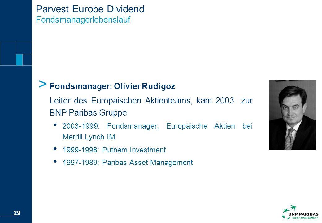 Parvest Europe Dividend Fondsmanagerlebenslauf