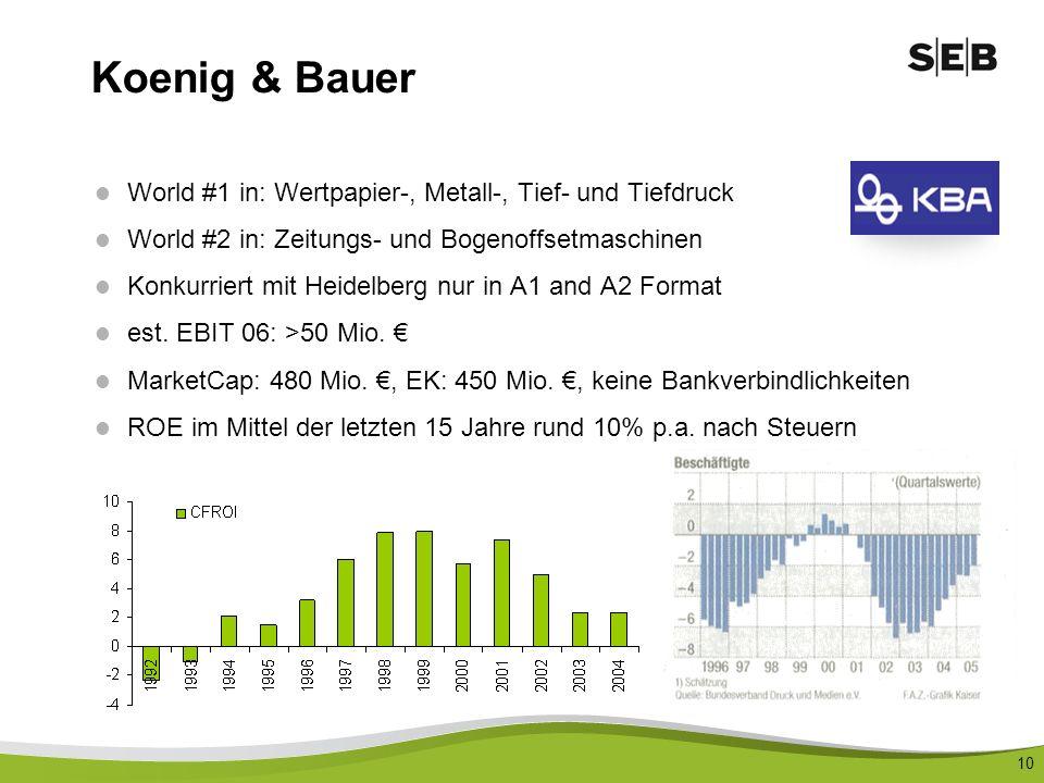 Koenig & Bauer World #1 in: Wertpapier-, Metall-, Tief- und Tiefdruck