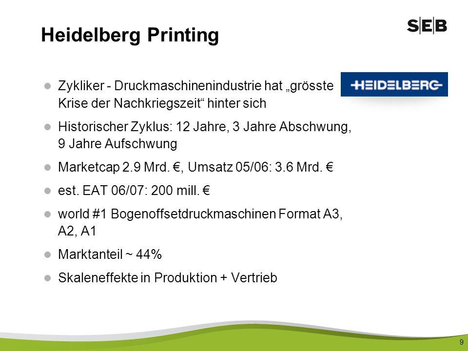 """Heidelberg Printing Zykliker - Druckmaschinenindustrie hat """"grösste Krise der Nachkriegszeit hinter sich."""