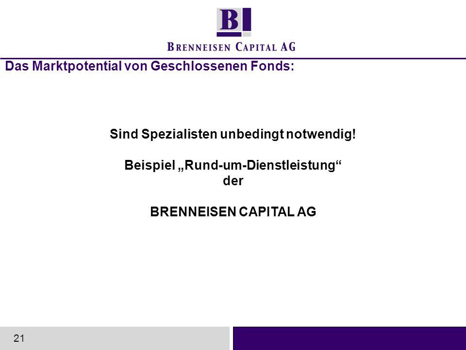 Das Marktpotential von Geschlossenen Fonds: