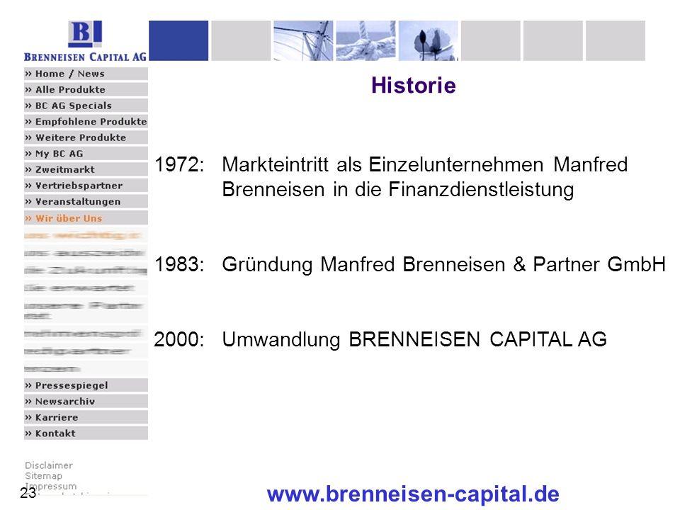 Historie www.brenneisen-capital.de