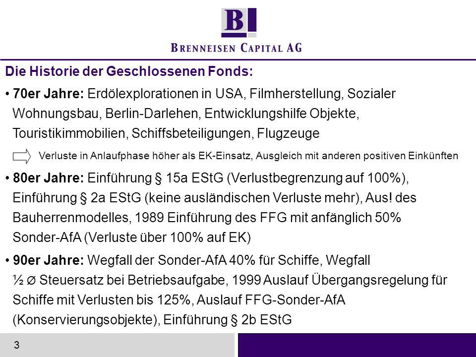 Die Historie der Geschlossenen Fonds: