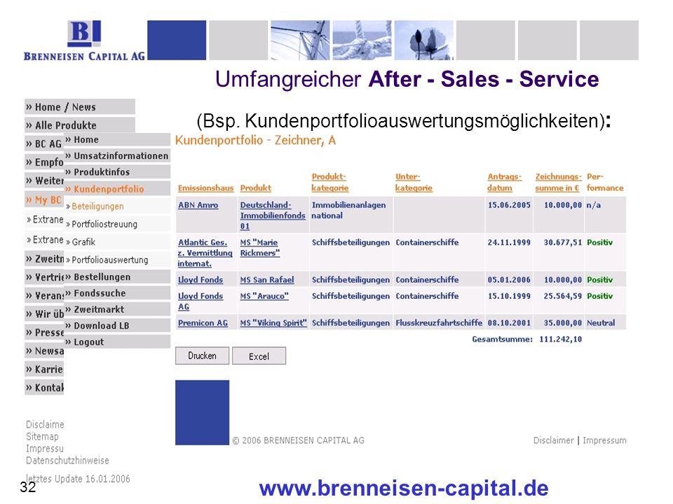 Umfangreicher After - Sales - Service