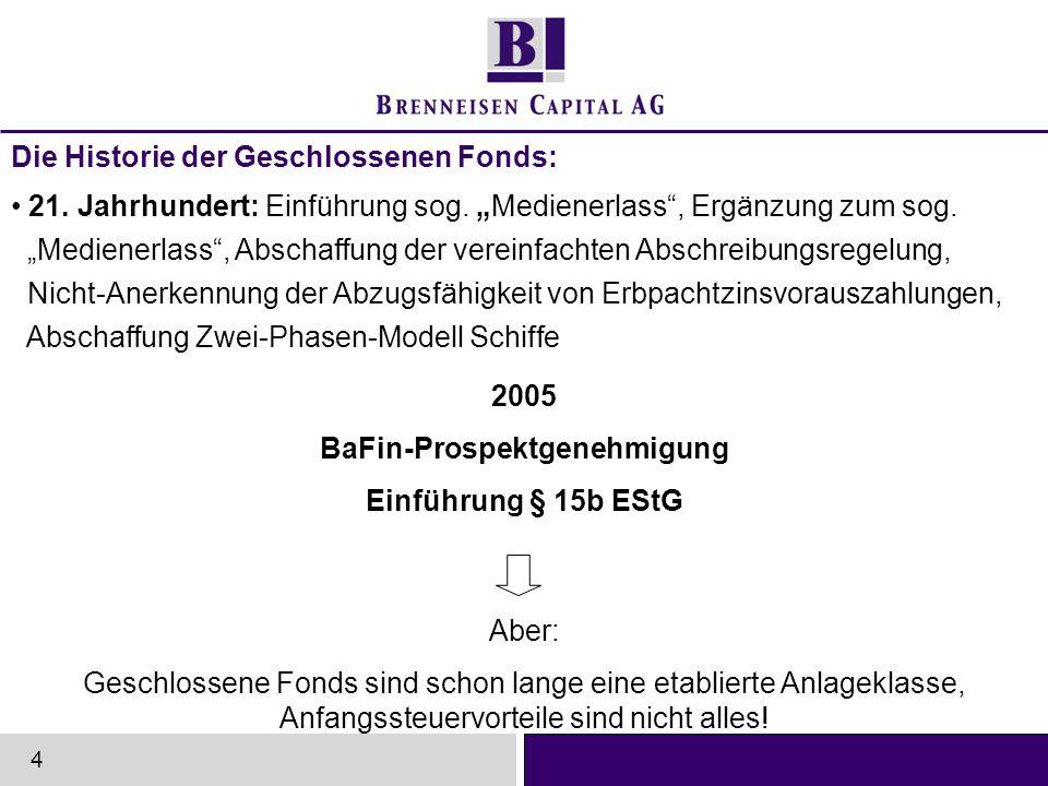 BaFin-Prospektgenehmigung