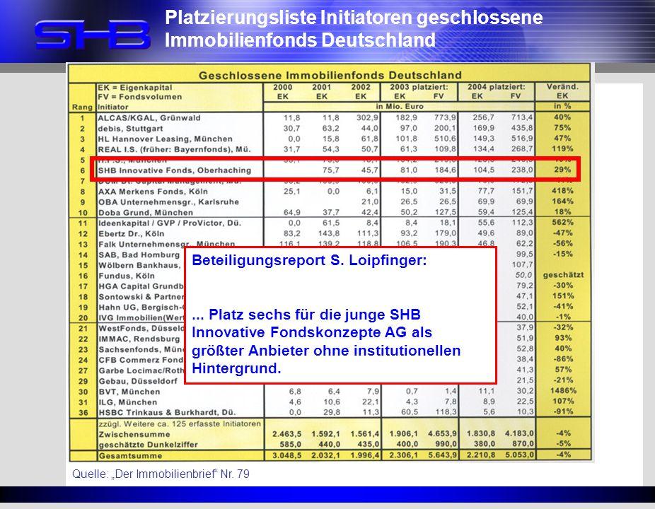 Platzierungsliste Initiatoren geschlossene Immobilienfonds Deutschland