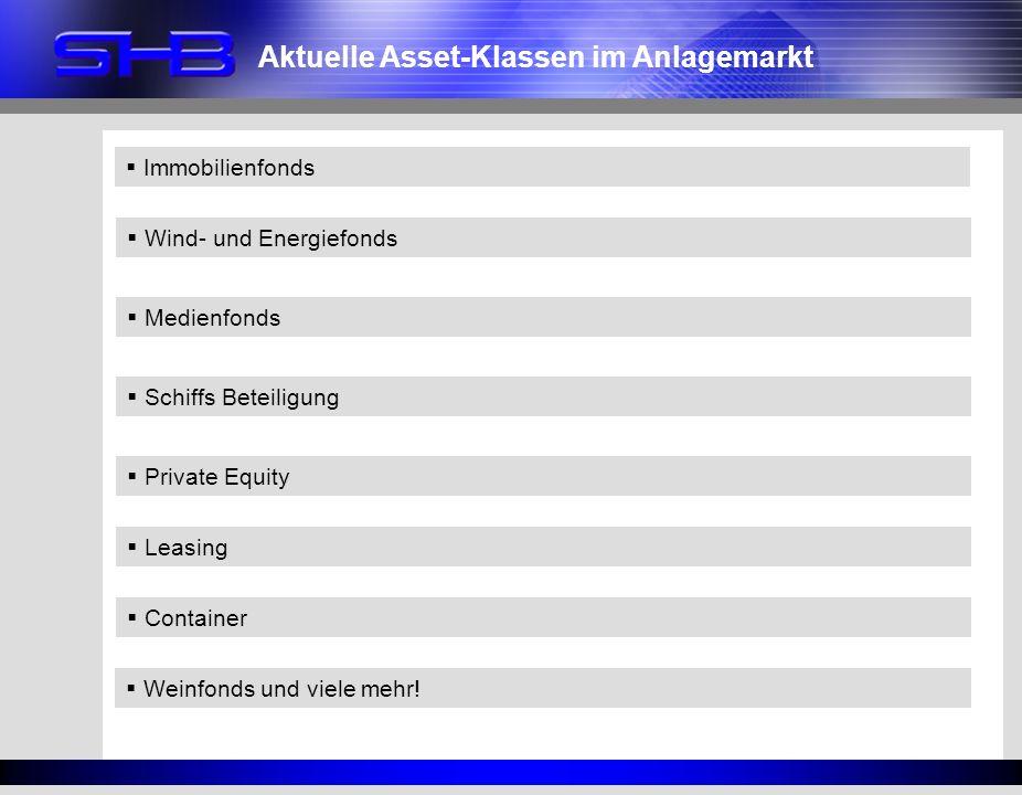Aktuelle Asset-Klassen im Anlagemarkt