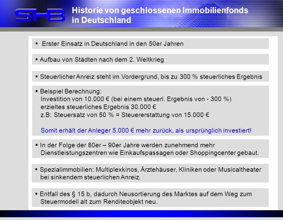 Historie von geschlossenen Immobilienfonds in Deutschland