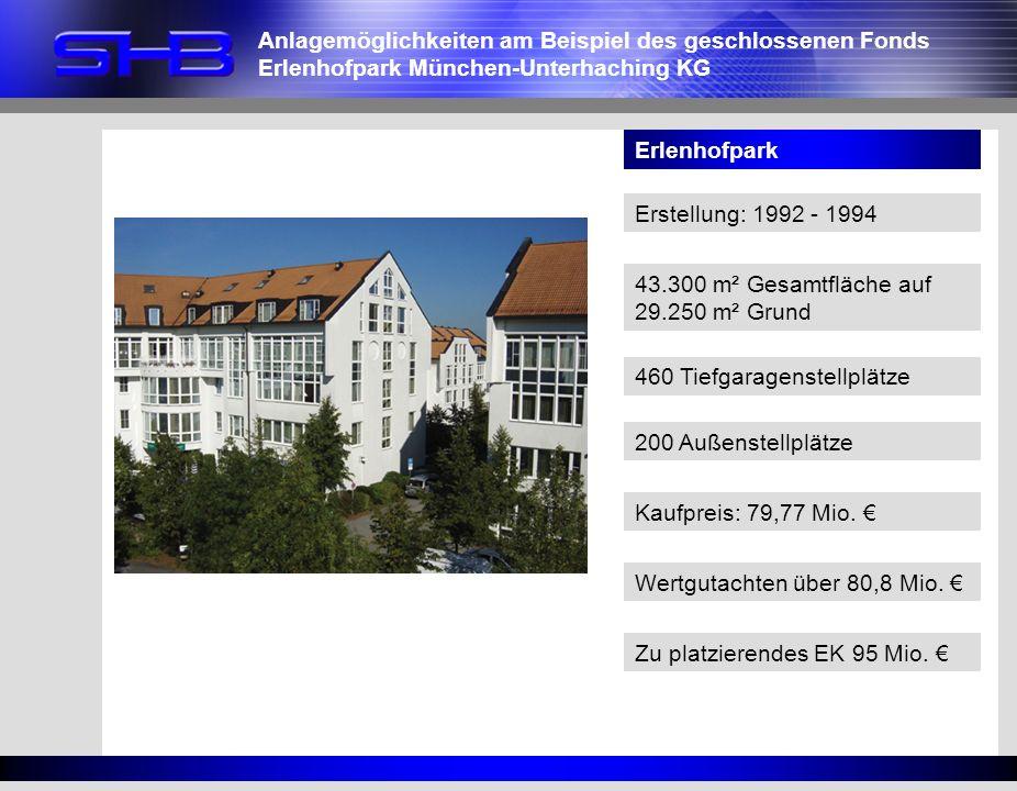 Anlagemöglichkeiten am Beispiel des geschlossenen Fonds Erlenhofpark München-Unterhaching KG