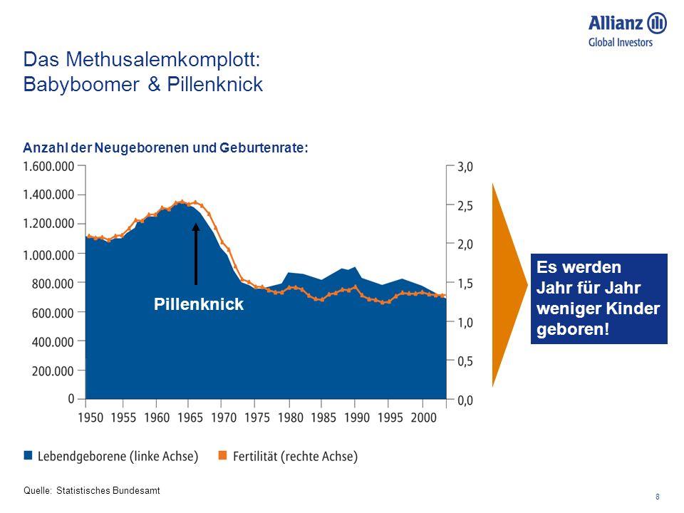 Das Methusalemkomplott: Babyboomer & Pillenknick