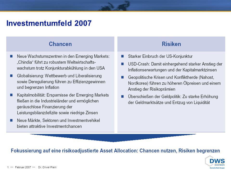 Investmentumfeld 2007 Februar.2007 Dr. Oliver Plein