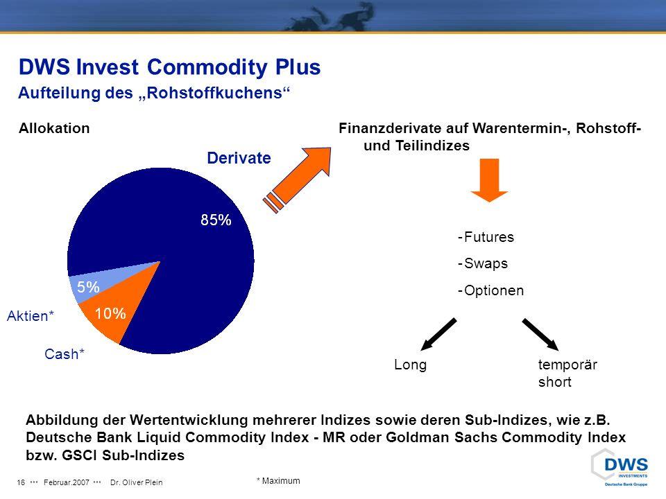 "DWS Invest Commodity Plus Aufteilung des ""Rohstoffkuchens"
