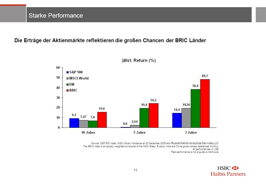 Starke PerformanceDie Erträge der Aktienmärkte reflektieren die großen Chancen der BRIC Länder.