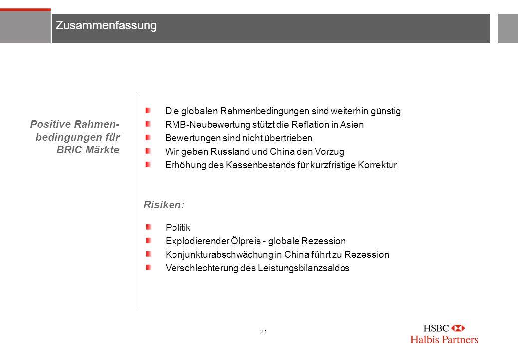 Zusammenfassung Positive Rahmen-bedingungen für BRIC Märkte Risiken:
